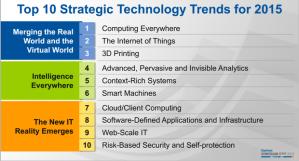 tendencias tecnologicas estrategicas 2015
