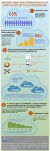 5 aspectos para virtualizar omniainfosys com