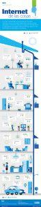 infografia-cibbva-internet-de-las-cosas-1