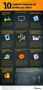 ES-SYM-10 ways Infograph -rev-D-2012-12-19