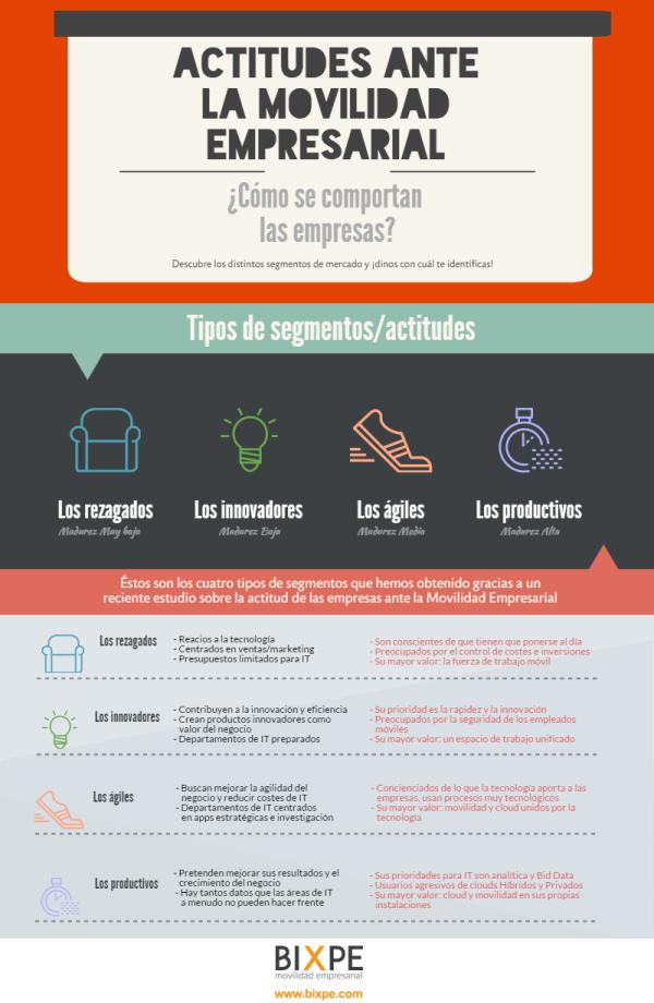 infografia-actitudes-ante-la-movilidad-empresarial.png